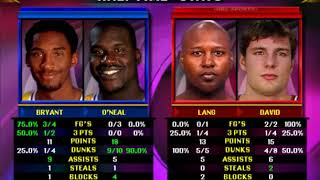 NBA Showtime NBA On NBC - ARCADE - MAME 0.210 - Los Angeles Lakers - Kobe Bryant & Shaquille O'Neal