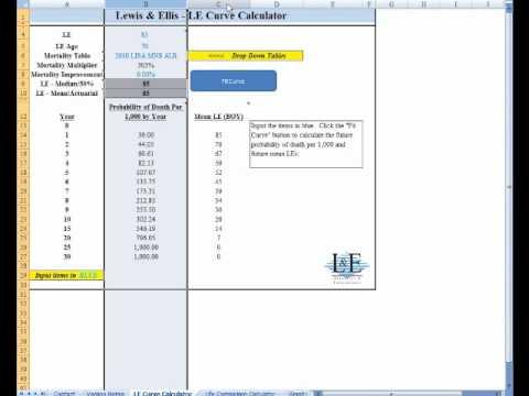 Life Expectancy Calculator - LE Curve Calculator