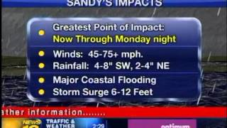News 12 Traffic and Weather Hurricane Sandy Clip 4