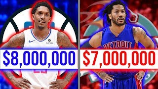 The Most UNDERPAID Players From Every NBA Team 2019 20