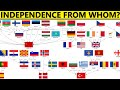 What Country Did Your Independence Come From?