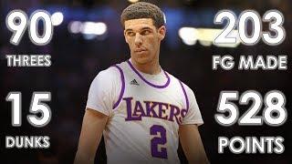 Lonzo Ball All 203 FGM in His Rookie 2017/18 NBA Season Chronologically | 90 Threes 15 Dunks