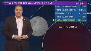 What is a Super Blood Wolf Moon Lunar Eclipse?