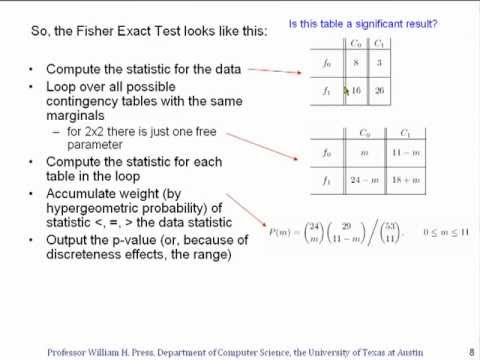Opinionated Lessons in Statistics: #33 Contingency Table Protocols and Exact Fisher Test