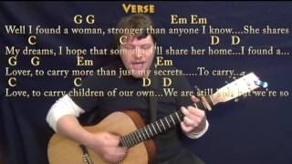 Perfect (Ed Sheeran) Strum Guitar Cover Lesson with Chords/Lyrics - Capo 1st