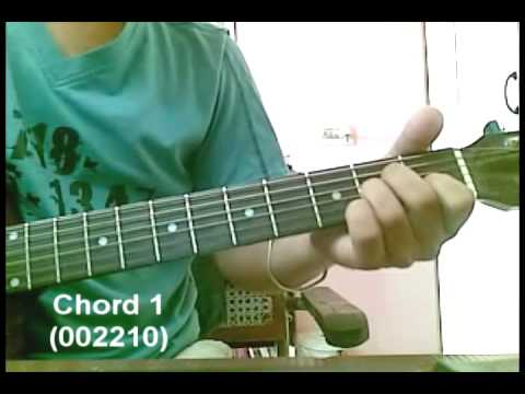learn LABON KO on guitar