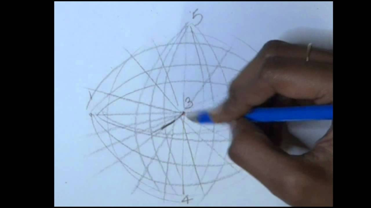 Perspective graphical  Wikipedia