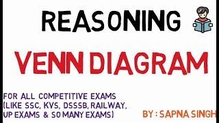 Categories video logical venn diagrams reasoning tricks venn diagram reasoning ss coaching ssc cglchsl kvs up ccuart Choice Image