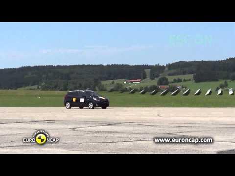 Euro NCAP | Kia Carens | 2013 | Электронный контроль устойчивости
