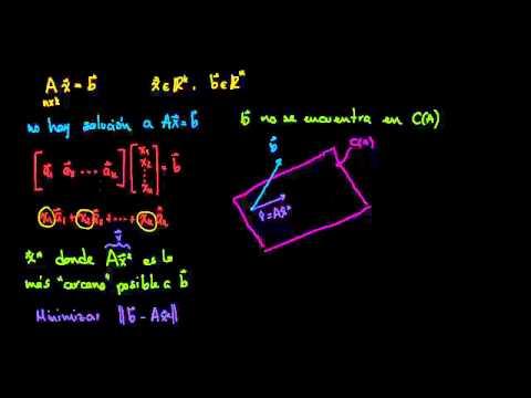 Aproximación por mínimos cuadrados