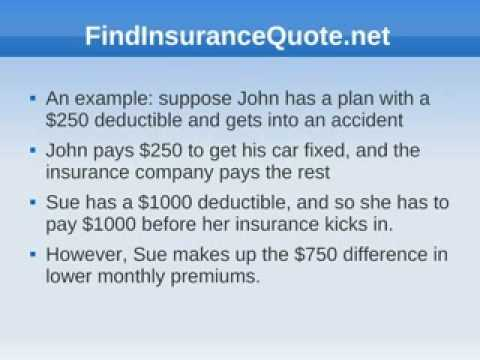 How To Get Low Cost Auto Insurance By Raising Your Deductible