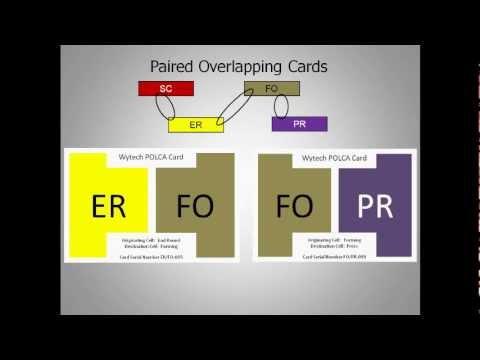 P.O.L.C.A. Basic concepts for Job Shop / Process Environments