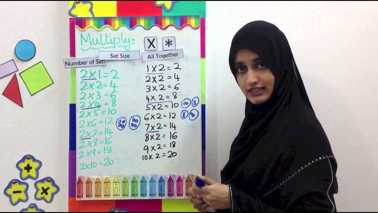 Multiplication - Video 4/6 - Times Tables - Grade 3 4 5 - Math Videos ...