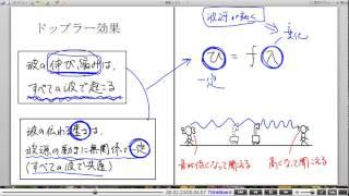 高校物理解説講義:「ドップラー効果」講義3