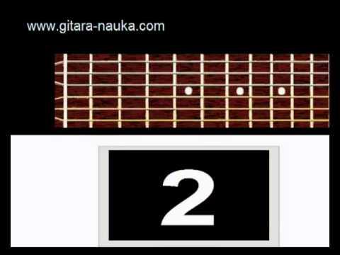 Gitara, Nuty, ćwiczenia, Akordy, Chwyty Gitarowe