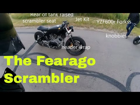 Fearago Review