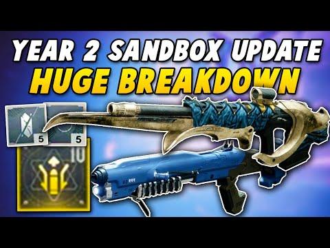 Destiny 2: Forsaken Stream Breakdown! Mod System, Masterwork Levels, New Abilities/Perks and Buffs! thumbnail