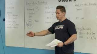 CrossFit - A Competitor's Zone Prescription: Part 1