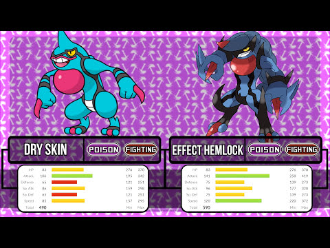 Top 5 SINNOH Pokemon that deserve Mega Evolutions!
