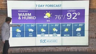 10Weather: Tuesday evening forecast; Oct. 16, 2018