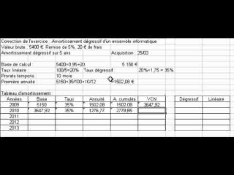Amortissement videolike - Excel tableau d amortissement ...