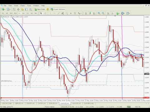 Forex nation tv