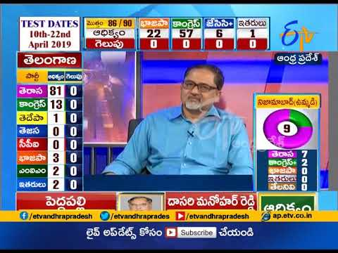 Early Trends show TRS having clear lead | Telangana Election