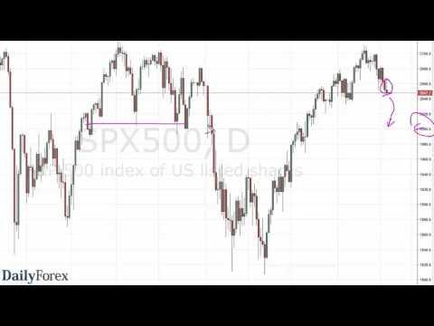 S&P 500 and NASDAQ 100 Forecast May 6, 2016