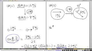 高校物理解説講義:「物体の運動」講義11