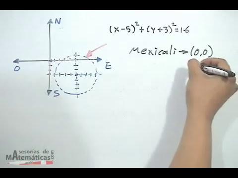 Aplicación de la circunferencia en problemas cotidianos