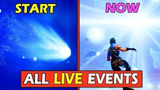 *ALL* LIVE EVENT in Fortnite History! (METEOR to BUTTERFLY EVENT) *STORYLINE*