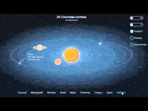 Слънчева система - с ефекти