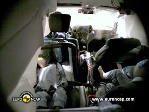 Euro NCAP | Hyundai Santa Fe | 2012 | Краш-тест