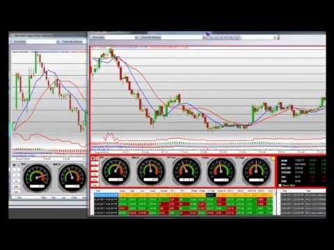 Online Trading Education & Stock Trading Analysis PCLN vs NFLX