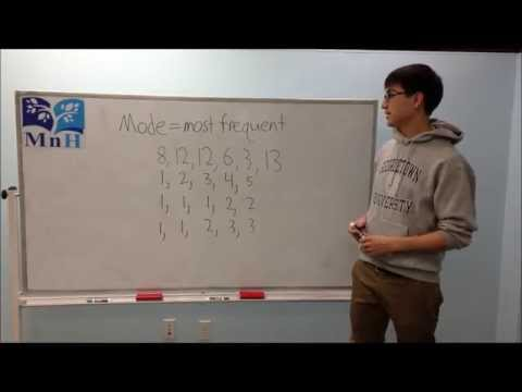 Manhattan Academy Instructional Videos - Mode - 06/08/2013
