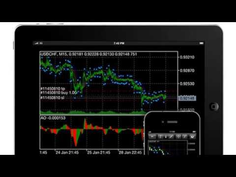 El trade desde dispositivos móviles