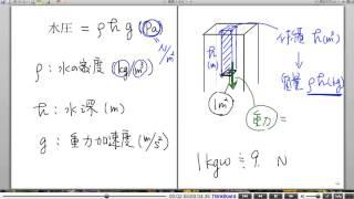 高校物理解説講義:「力について」講義16
