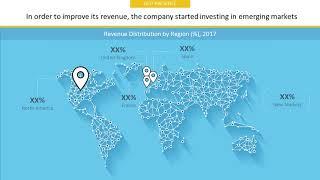 THEMIS MEDICARE LTD.Company Profile and Tech Intelligence Report, 2018