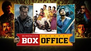 All the spotlight on Papanasam   BW BOX OFFICE