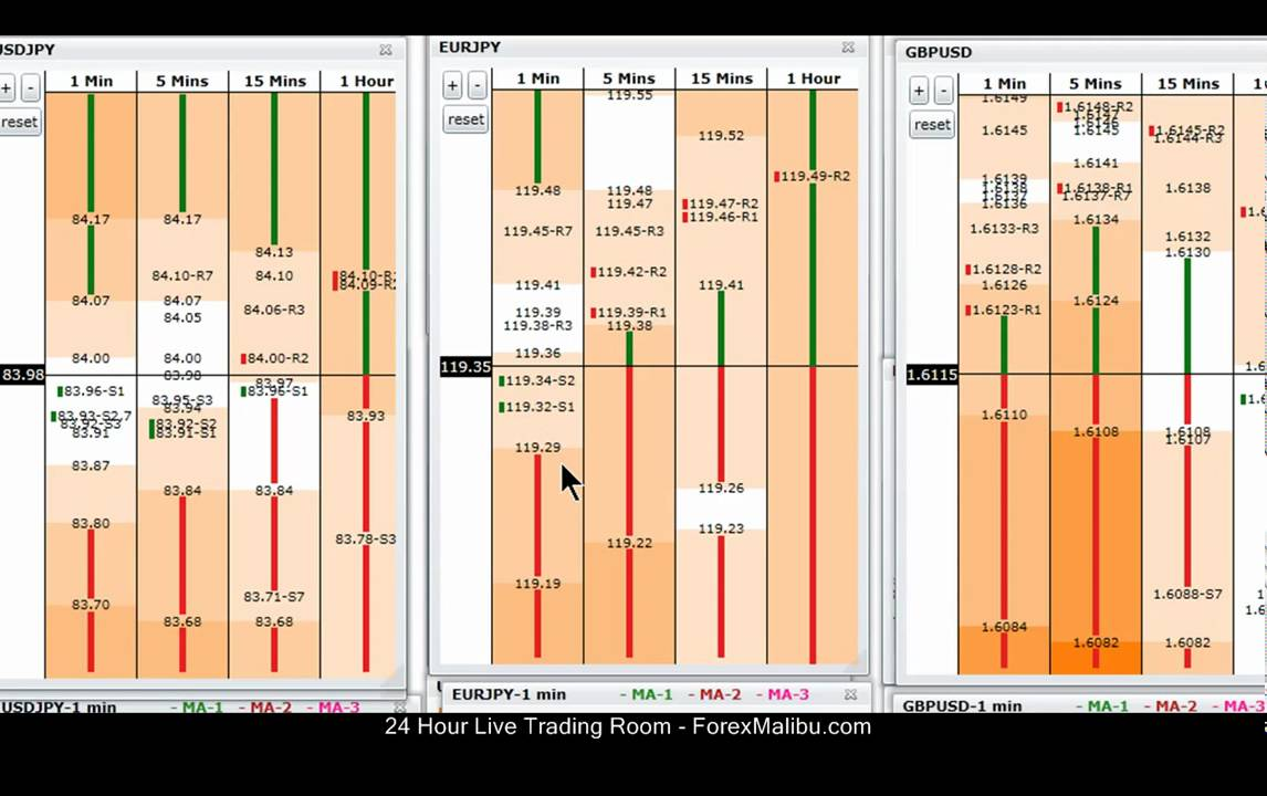 Options trading grid