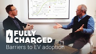 Barriers to EV adoption | Fully Charged