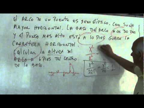 Profesor Hugo Möller A. Elipse, problema de aplicación Vídeo 070.MPG