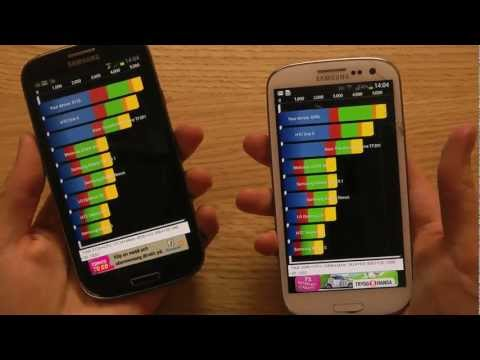Android 4.2 vs  4.1 Jelly Bean Samsung Galaxy S3 Benchmark Test