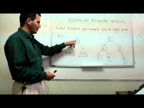 09-Árboles de búsqueda binarios-02-Definición