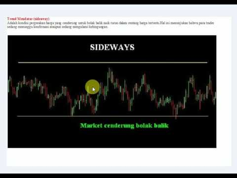 Tutorial belajar forex trading 6