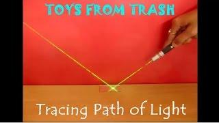 Tracing Path of Light | Telugu | Fun with Light