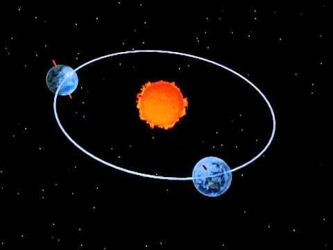 earth orbiting the sun animation - photo #44