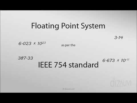 Numbers in a computer-(Floating Point)-Part 5 of 5