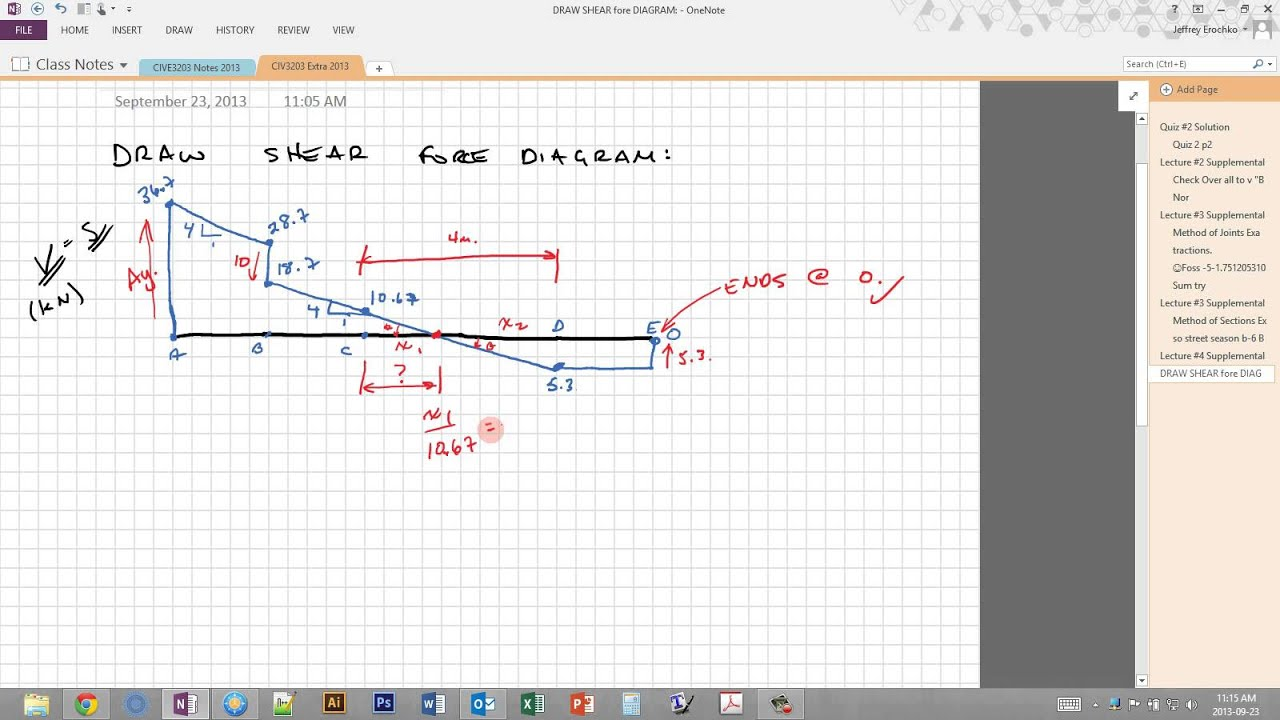 EXAMPLE  Finding the Shear    Force       and Bending       Moment