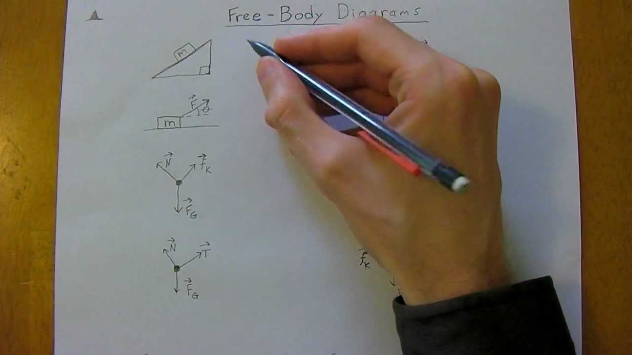 Free body diagram physics examples images free body diagram physics examples 104 free body diagram force 104 free body diagram force source abuse report pooptronica